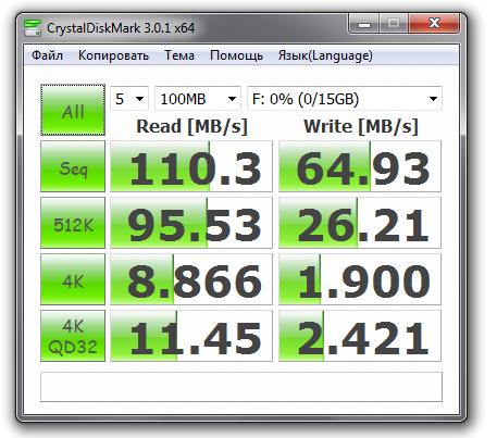 """результаты теста """"Transcend 16gb 600x UDMA"""""""