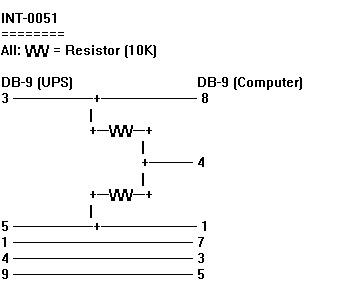 Распиновка порта INT-051. Вариант 1.